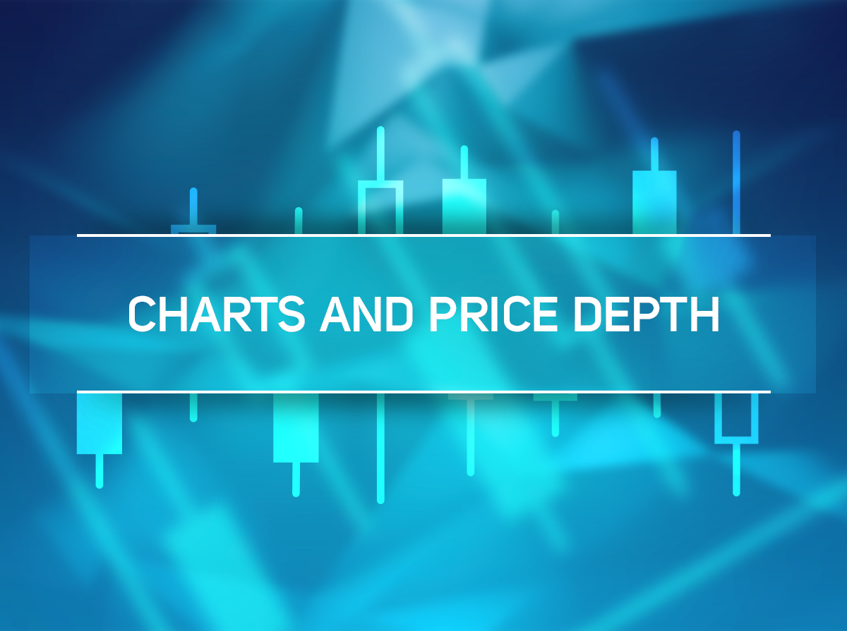 CEX.IO Charts and Price Depth