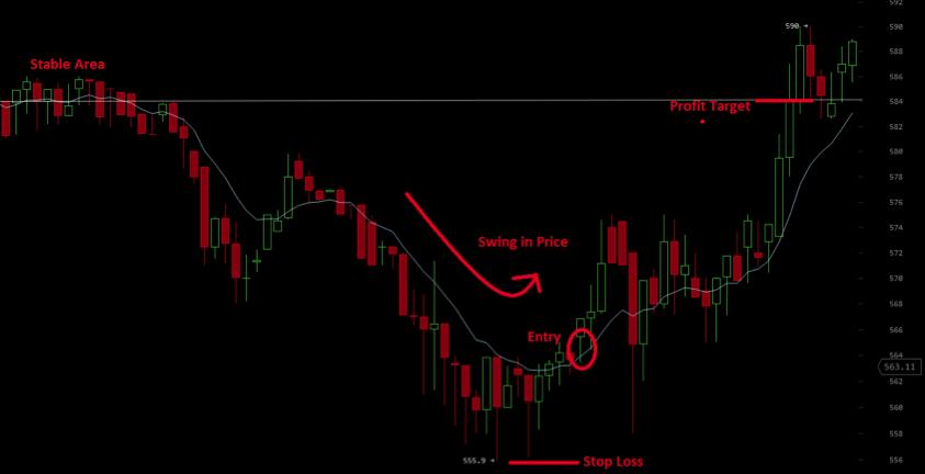 Trading-Bitcoin1