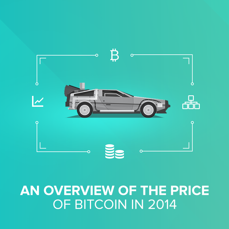 The Bitcoin Price Special – 2014 Year in Review