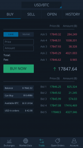 Bitcoin value chart usd vs cadetten