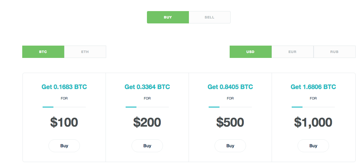 Paxful Tool for buying and selling bitcoin