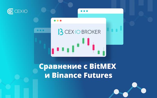 Чем CEX.IO Broker отличается от других платформ для маржинальной торговли. Сравнение с BitMEX и Binance Futures