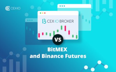 How CEX.IO Broker is Different: CEX.IO Broker vs BitMEX vs Binance Futures