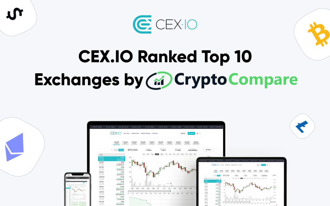CEX.IO Makes CryptoCompare Top 10