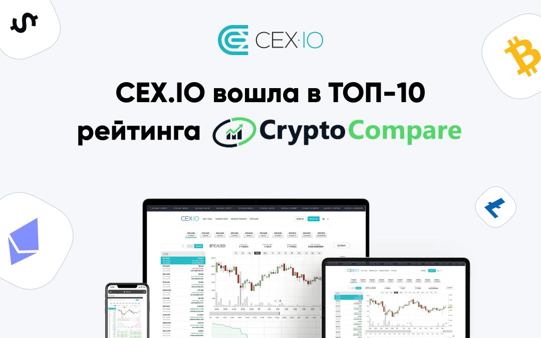 CЕХ.IO вошла в ТОП-10 рейтинга CryptoCompare