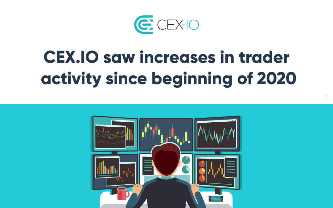 How the pandemic impacted trader activity on CEX.IO