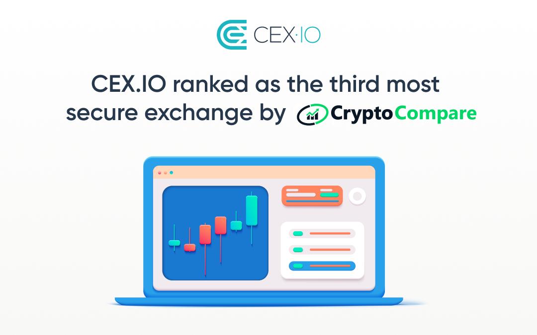 crypto exchange io